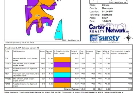 77.6 acre web soil map