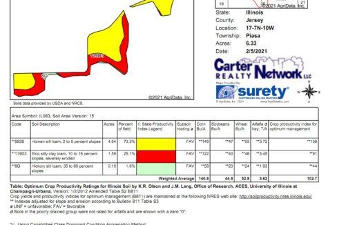 41.5 Acre Web Soil Map
